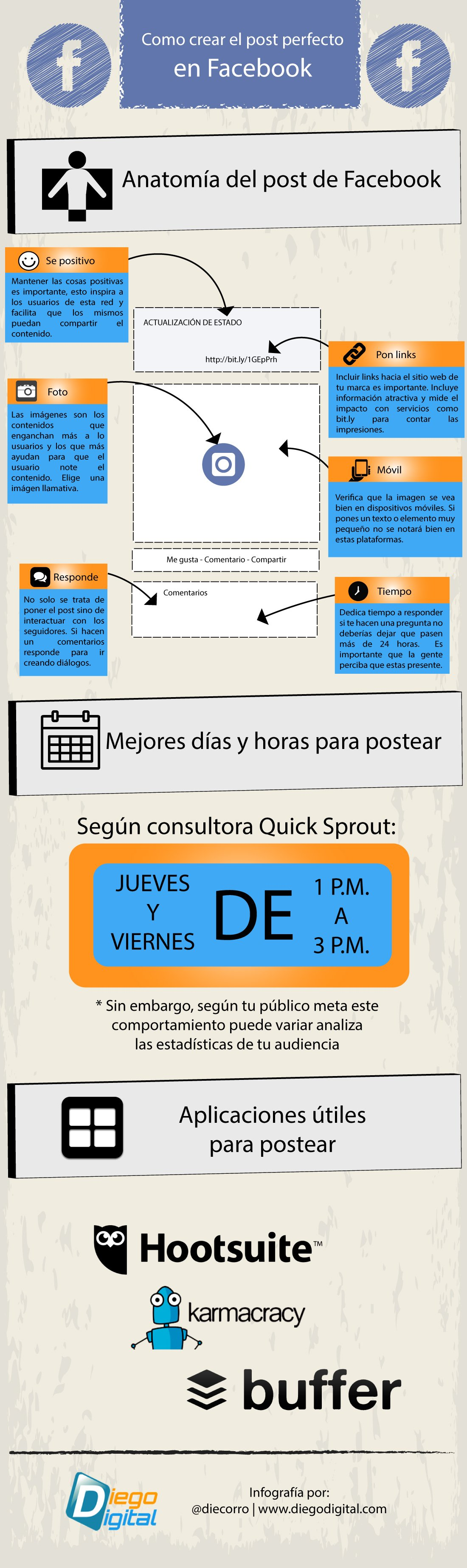 Infografía post perfecto facebook